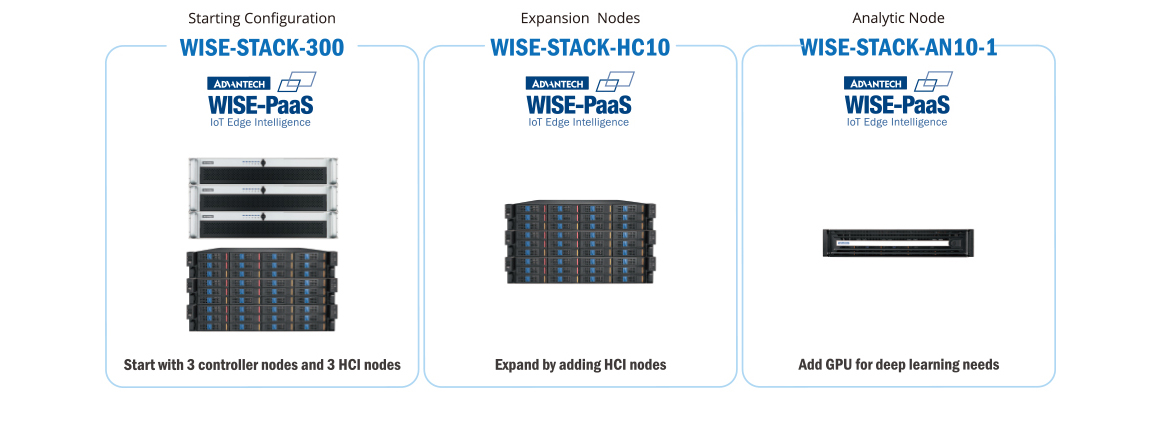 WISE-STACK-300